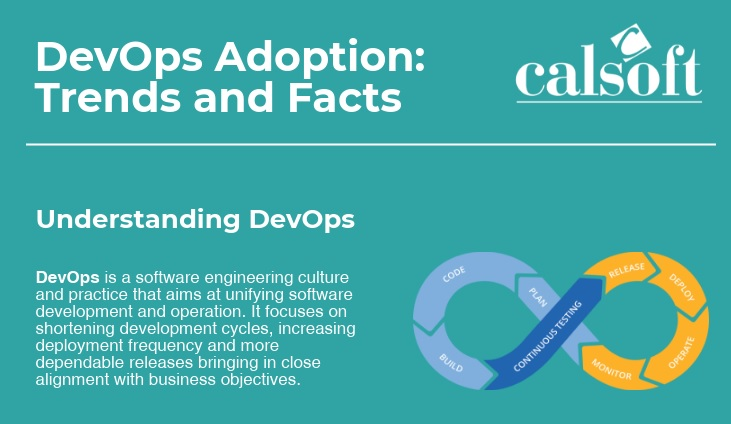 [Infographic] DevOps Adoption: Trends & Facts