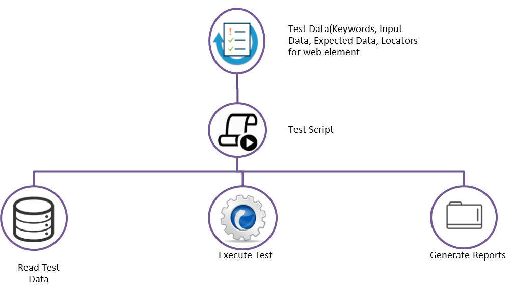 Basics of vCenter Plugin Automation