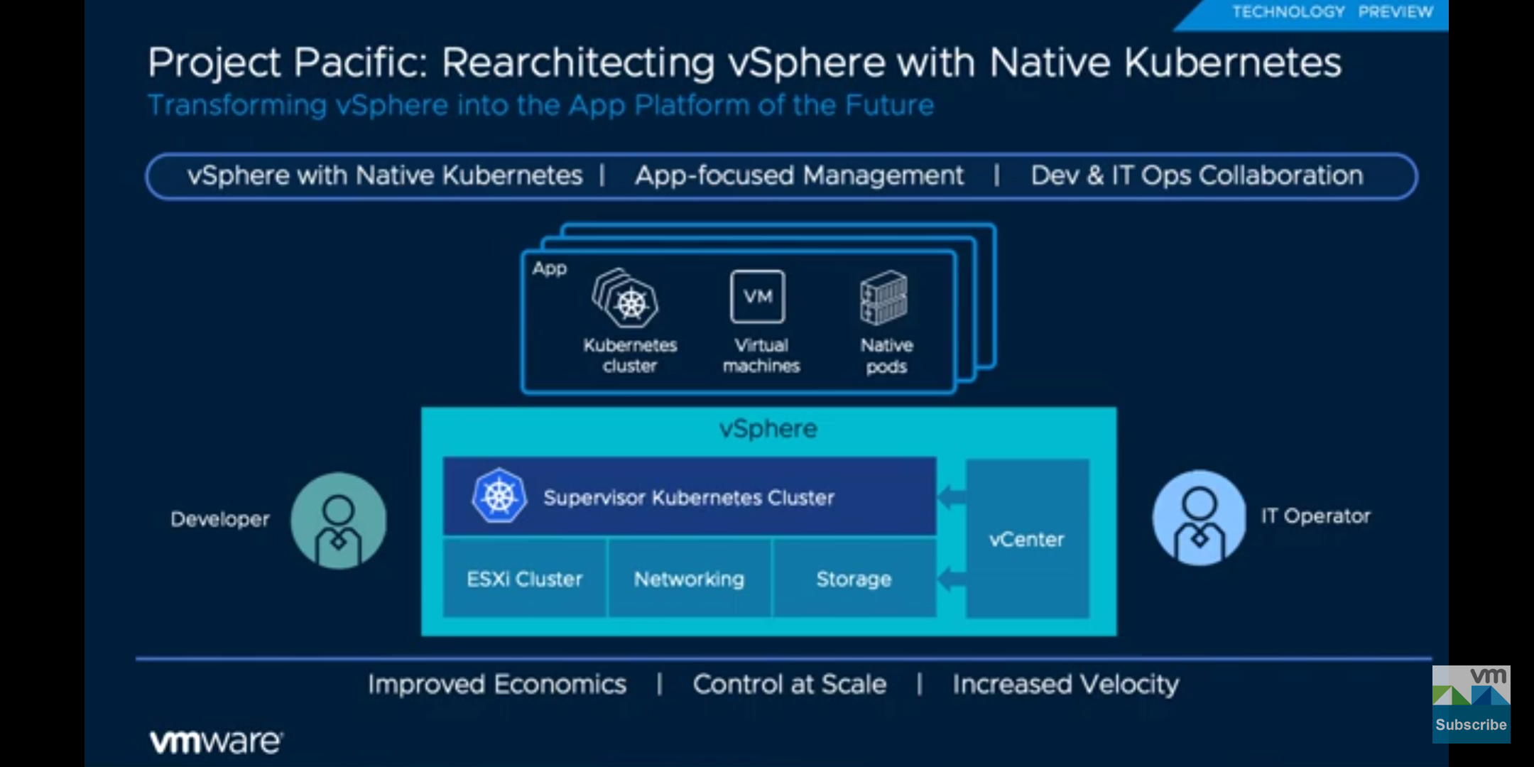 VMware Project Pacific – Technical Overview
