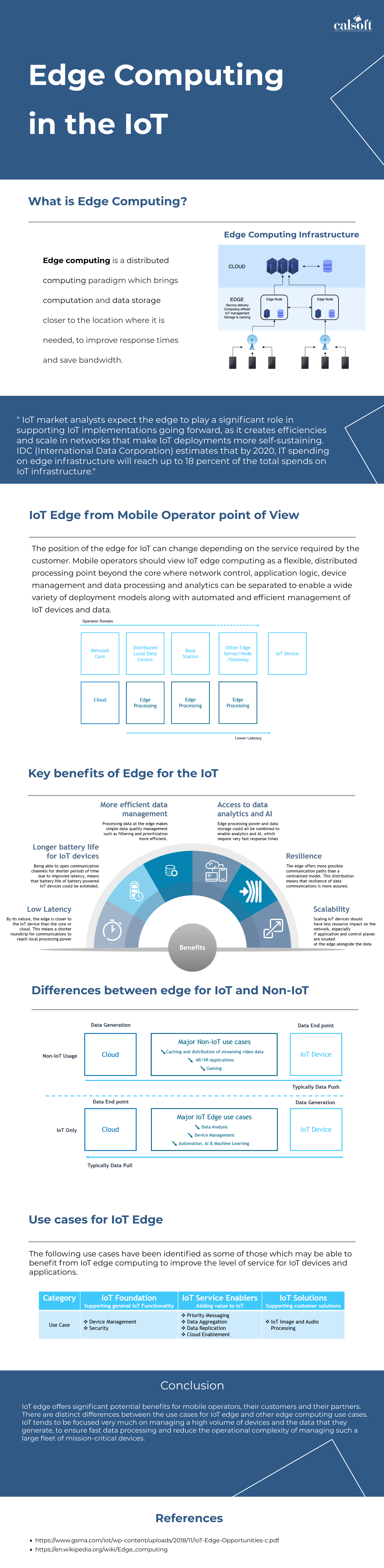 [Infoblog] Edge Computing in the IoT