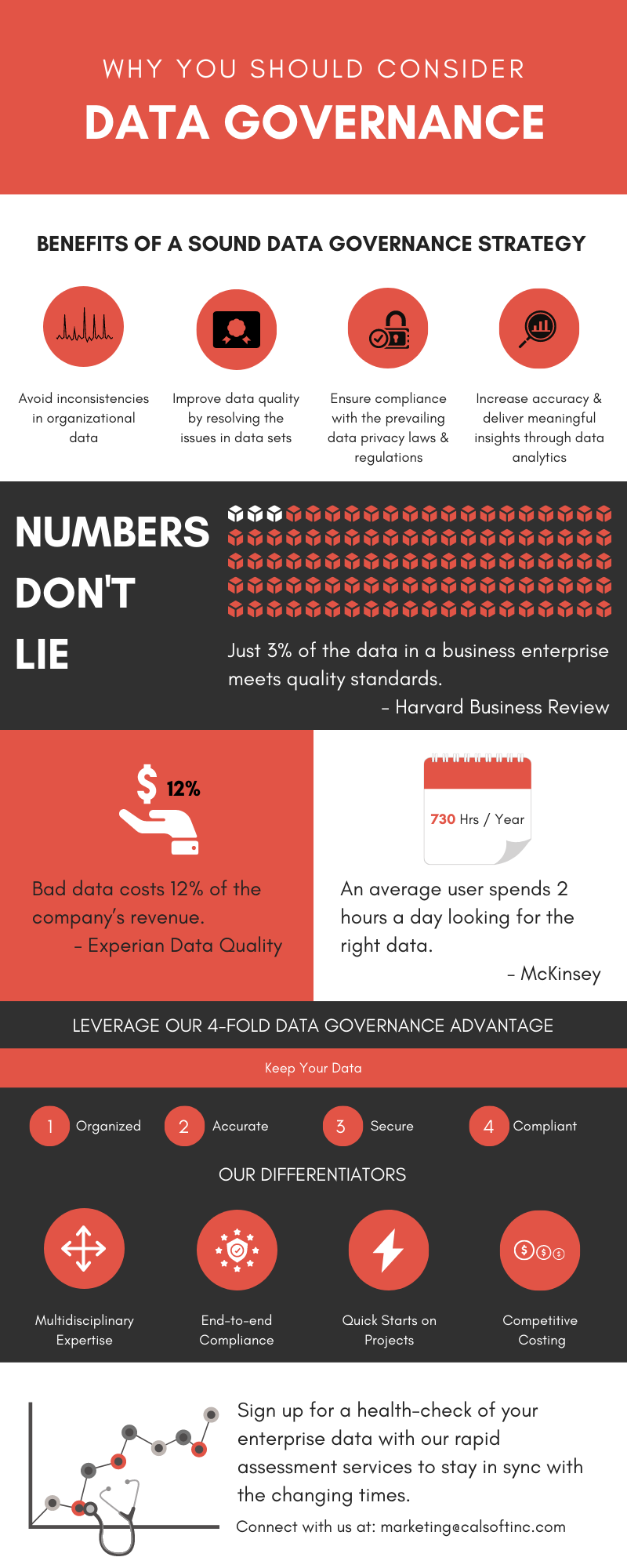 [Infoblog] Why you should consider Data Governance