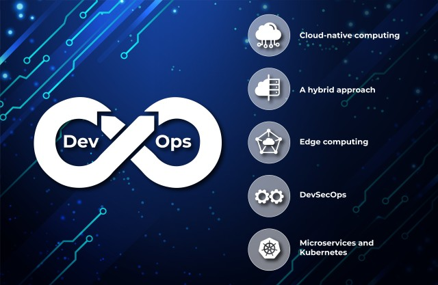 The Top 5 DevOps Trends to Watch Out for in 2021